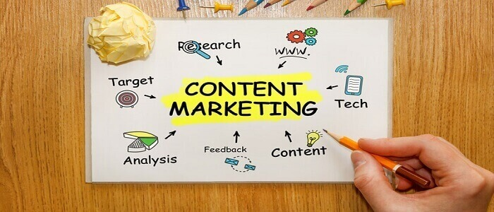 Top 10 Benefits of Content Marketing for Small Businesses